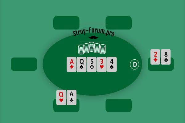 Strategi Ampuh Saat Bermain Poker Indonesia Uang Asli